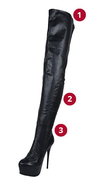 anna2-measurements